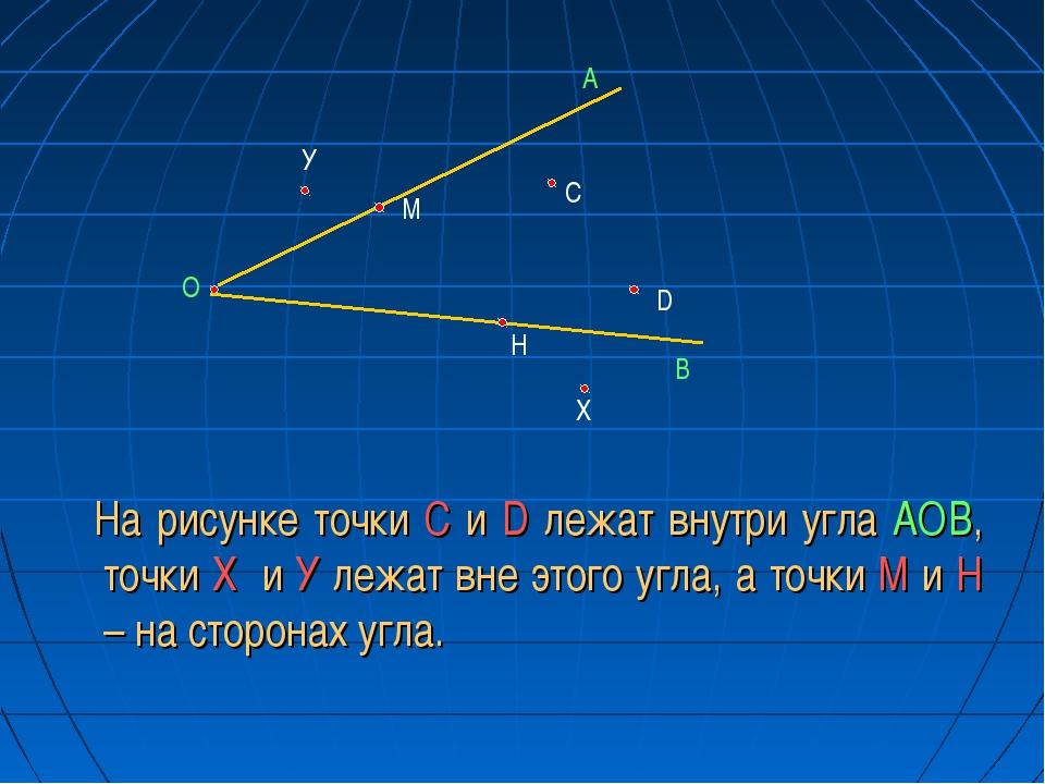 На рисунке точки С и D лежат внутри угла АОВ, точки Х и У лежат вне этого уг...