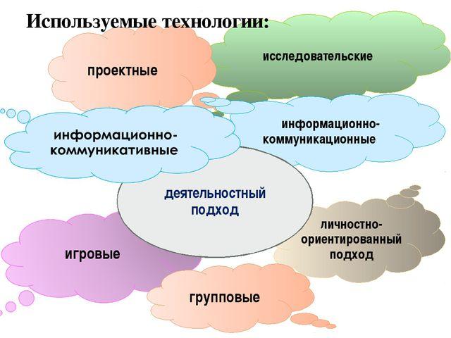 личностно-ориентированный подход исследовательские проектные  информационно-...