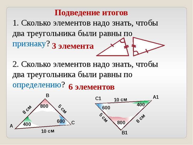 Подведение итогов 1. Сколько элементов надо знать, чтобы два треугольника был...