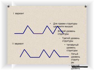 I вариант I I вариант Для правки структуры щелкните мышью Второй уровень стру