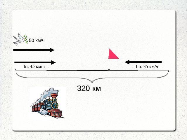 320 км Iп. 45 км/ч II п. 35 км/ч 50 км/ч