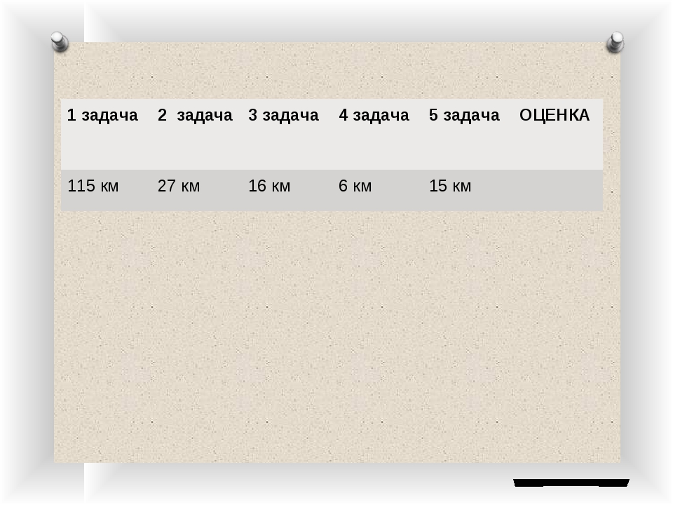 1 задача2 задача3 задача4 задача5 задачаОЦЕНКА 115 км27 км16 км6 км1...