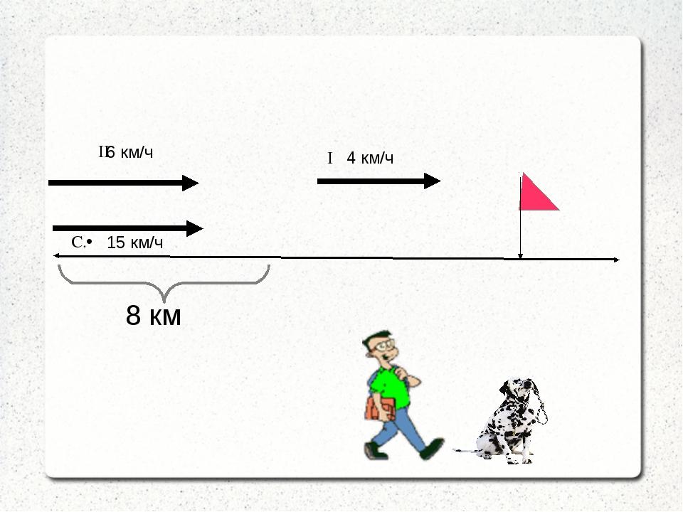 8 км 15 км/ч I 4 км/ч 6 км/ч II С.