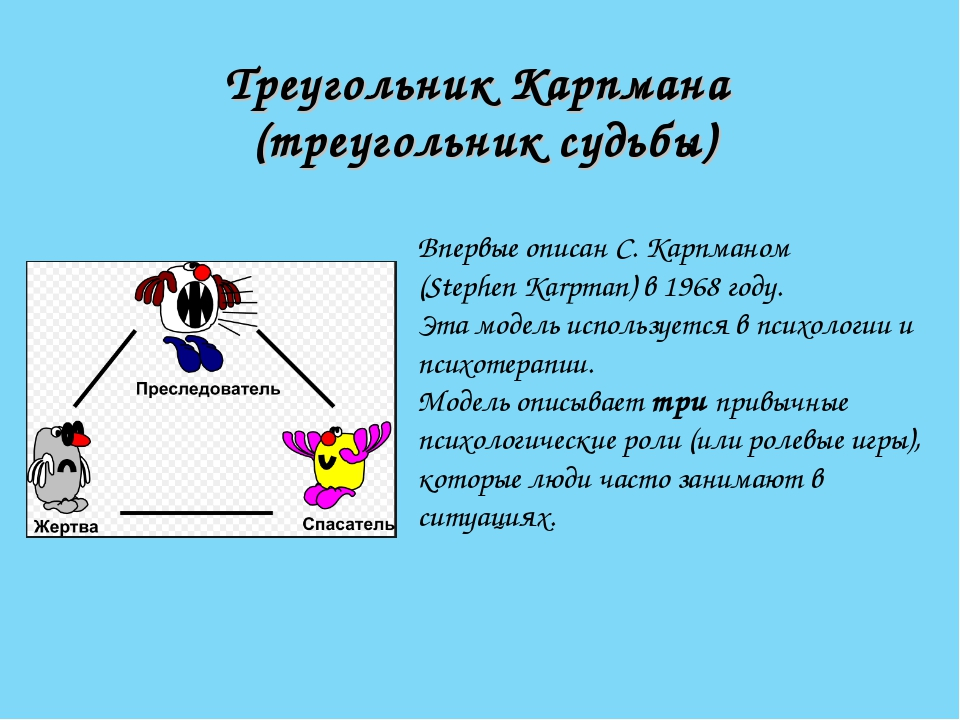 Треугольник Карпмана (треугольник судьбы) Впервые описан C. Карпманом (Stephe...