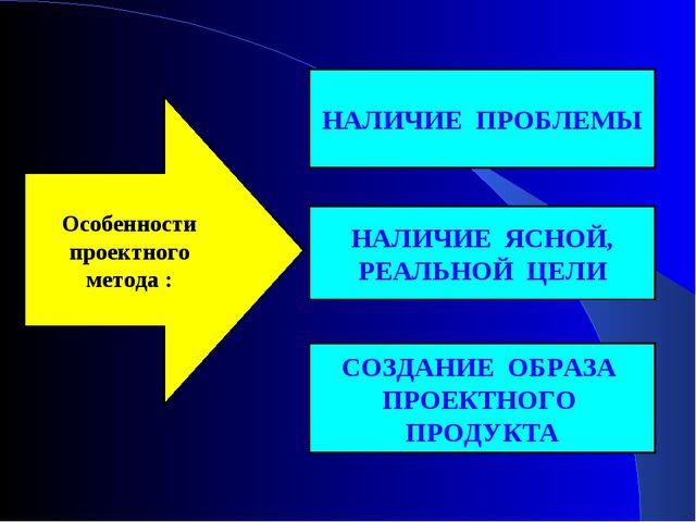 Особенности проектного метода : НАЛИЧИЕ ПРОБЛЕМЫ НАЛИЧИЕ ЯСНОЙ, РЕАЛЬНОЙ ЦЕЛИ...