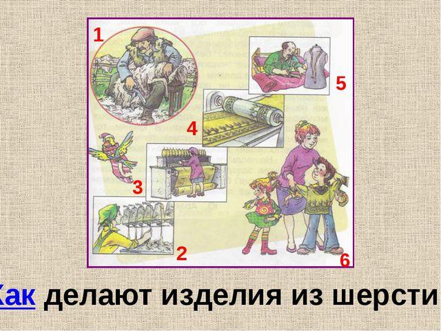1 2 3 4 5 6 Как делают изделия из шерсти.