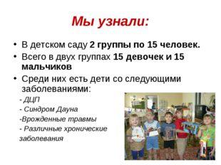 Мы узнали: В детском саду 2 группы по 15 человек. Всего в двух группах 15 дев