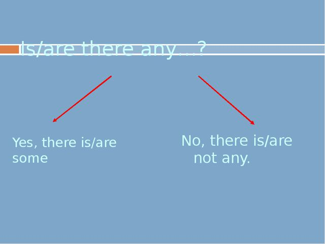 Is/are there any…? Yes, there is/are some No, there is/are not any.
