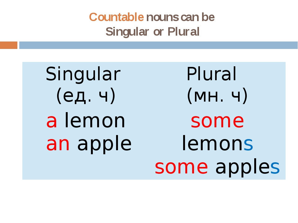 Countable nouns can be Singular or Plural Singular (ед.ч) Plural (мн.ч) alemo...