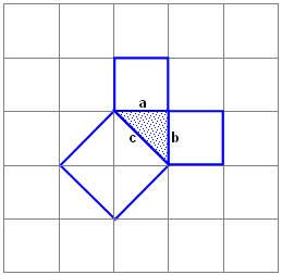 Описание: Равнобедренный прямоугольный треугольник, теорема Пифагора