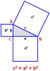Описание: Прямоугольный треугольник, теорема Пифагора