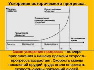 Ускорение исторического прогресса. Закон ускорения прогресса – по мере прибли