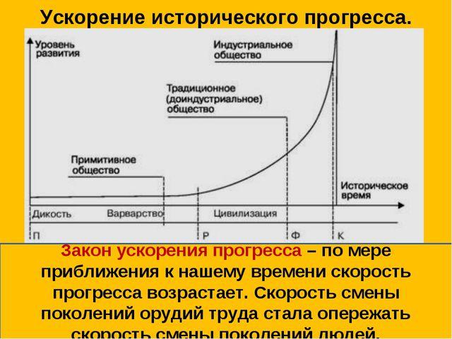 Ускорение исторического прогресса. Закон ускорения прогресса – по мере прибли...