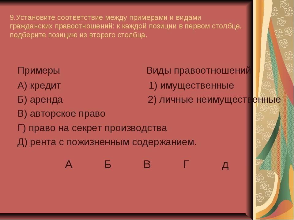 9.Установите соответствие между примерами и видами гражданских правоотношений...