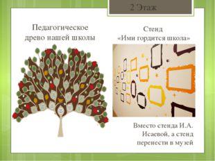 2 Этаж Педагогическое древо нашей школы Вместо стенда И.А. Исаевой, а стенд п