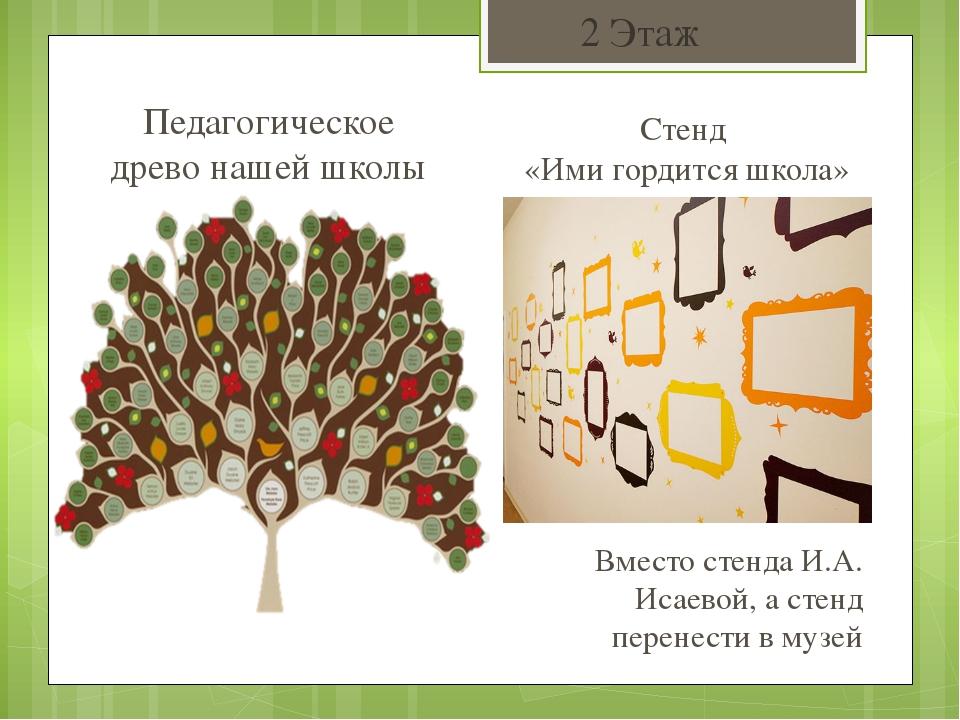 2 Этаж Педагогическое древо нашей школы Вместо стенда И.А. Исаевой, а стенд п...