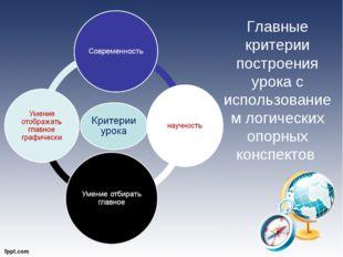 Главные критерии построения урока с использованием логических опорных конспек