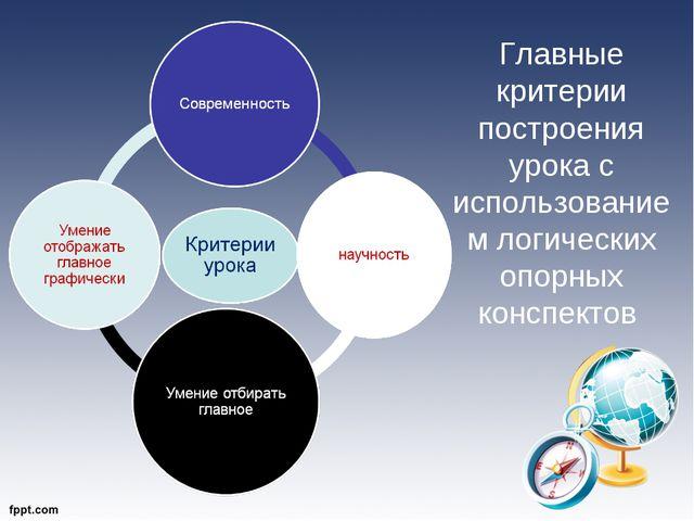 Главные критерии построения урока с использованием логических опорных конспек...