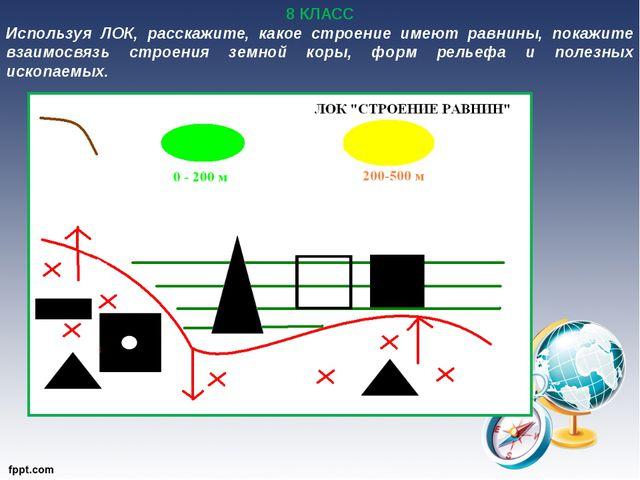 8 КЛАСС Используя ЛОК, расскажите, какое строение имеют равнины, покажите вза...