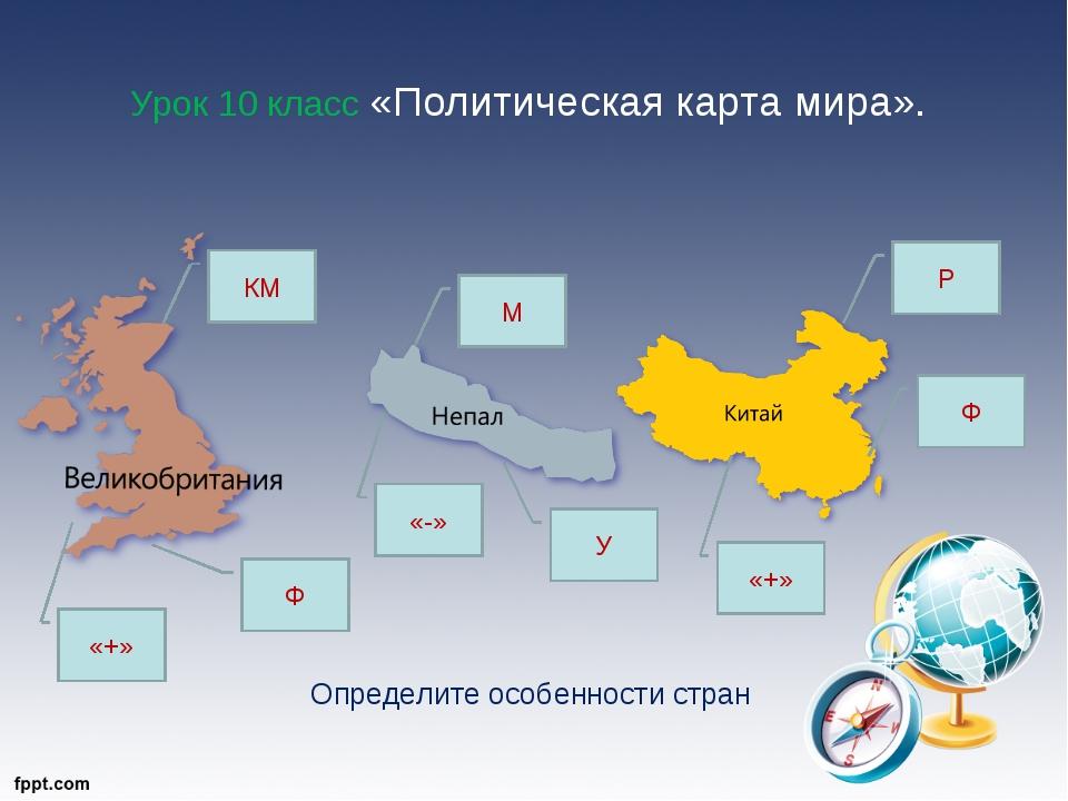 Урок 10 класс «Политическая карта мира». КМ Ф М Р Ф У «+» «-» «+» Определите...