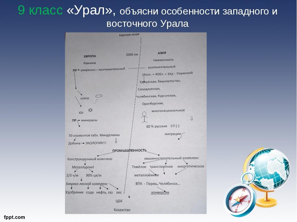 9 класс «Урал», объясни особенности западного и восточного Урала