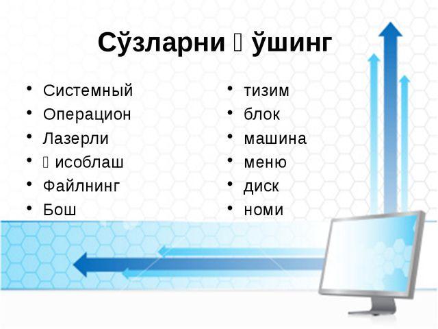 Сўзларни қўшинг Системный Операцион Лазерли Ҳисоблаш Файлнинг Бош тизим блок...