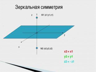 x2 = x1 y2 = y1 z2 = - z1 M1 (x1;y1;z1) M2 (x2;y2;z2) х у z Зеркальная симме