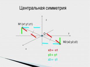О М1 М2 (х1;y1;z1) (х2;y2;z2) x y z x2 = - x1 y2 = -y1 z2 = - z1 Центральная