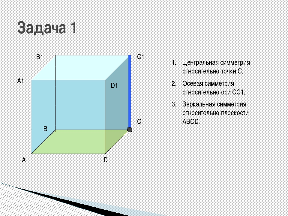 А В С D А1 В1 С1 D1 Центральная симметрия относительно точки С. Осевая симме...