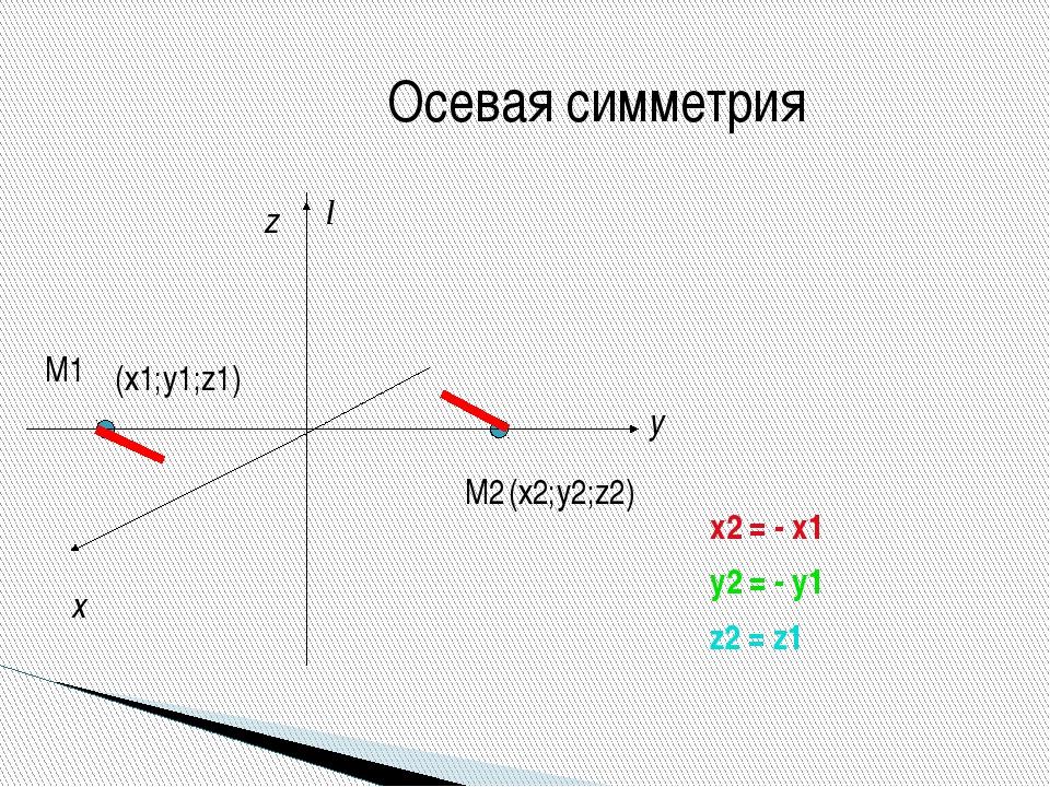 Осевая симметрия l М1 М2 x y z (х1;y1;z1) (х2;y2;z2) x2 = - x1 y2 = - y1 z2 =...