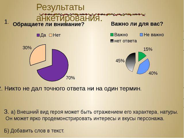 Результаты анкетирования. 2. Никто не дал точного ответа ни на один термин. 1...