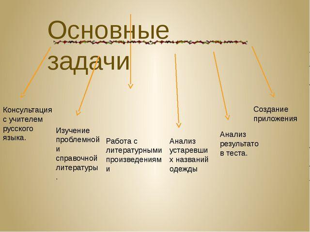 Основные задачи Консультация с учителем русского языка. Анализ результатов те...