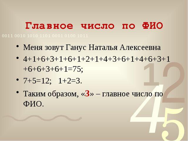 Главное число по ФИО Меня зовут Ганус Наталья Алексеевна 4+1+6+3+1+6+1+2+1+4+...