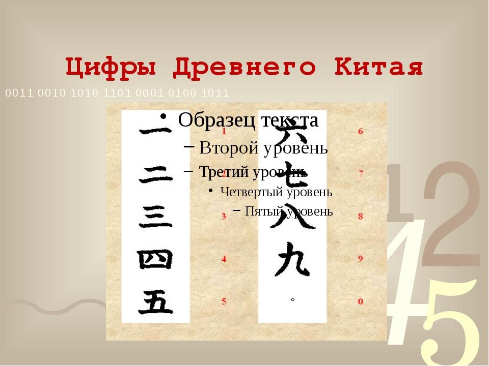 Цифры Древнего Китая