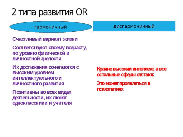 2 типа развития ОR Крайне высокий интеллект, а все остальные сферы отстают. Э...