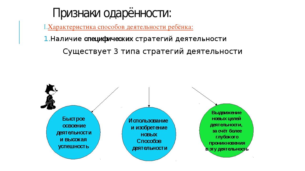 Признаки одарённости: Характеристика способов деятельности ребёнка: Наличие с...