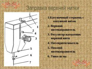Заправка верхней нитки 1 2 3 4 5 6 7 Катушечный стержень с катушкой ниток 2.