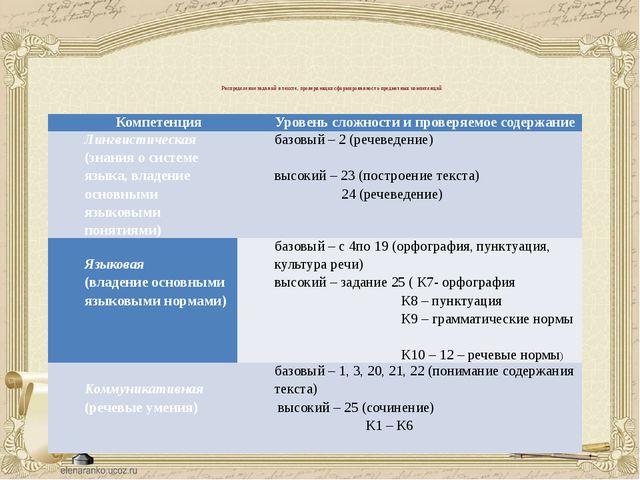 Распределение заданий в тексте, проверяющих сформированность предметных комп...