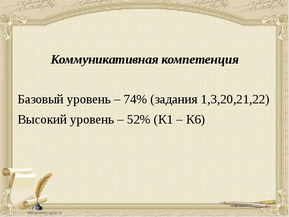 Коммуникативная компетенция Базовый уровень – 74% (задания 1,3,20,21,22) Выс...