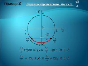Пример 2 Решить неравенство sin 2x ≤ + 2 2x + 2 ; Х у 1 -1 1 -1 0 + Х + ;