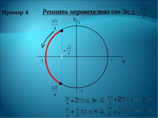Решить неравенство cos 3x ≤ - Пример 4 У Х 1 1 -1 -1 - + 2 3x + 2 ; + x + ;