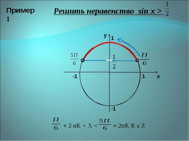 Пример 1 Решить неравенство sin x > 1 -1 1 -1 х у + 2 пK < Х < + 2пK K є Z ;