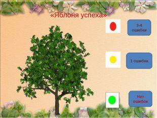 «Яблоня успеха» 3-4 ошибки Нет ошибок 1 ошибка