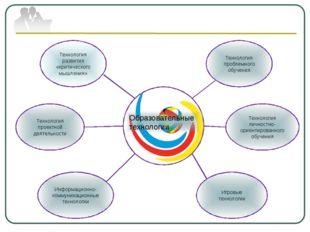 Образовательные технологии Технология проектной деятельности Технология личн