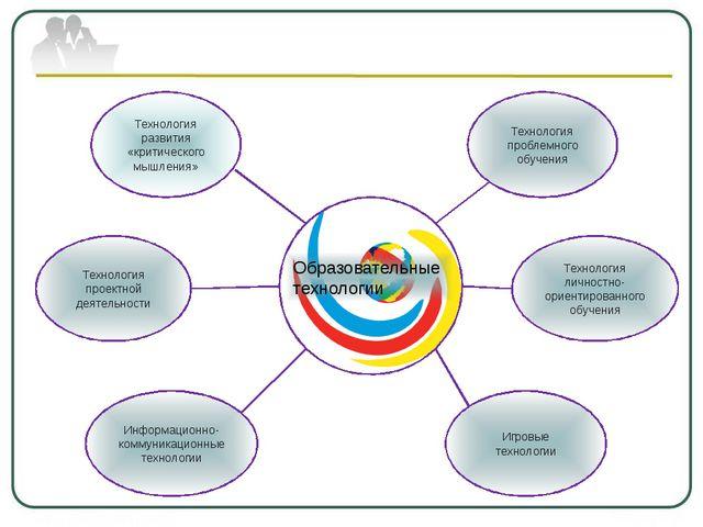 Образовательные технологии Технология проектной деятельности Технология личн...