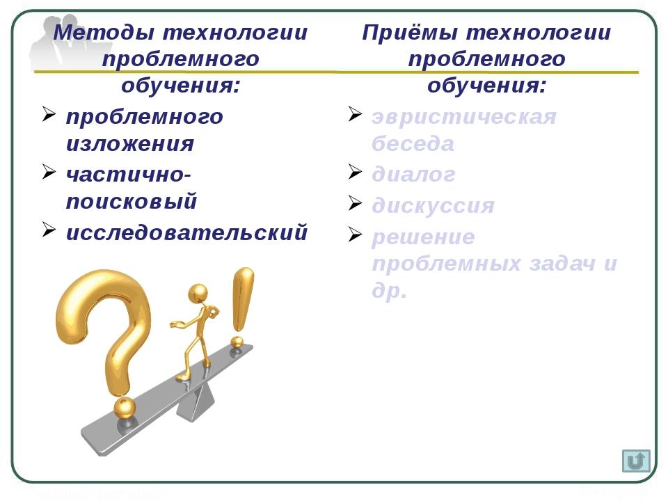 Участие в школьном и муниципальном этапах общероссийской олимпиады школьнико...
