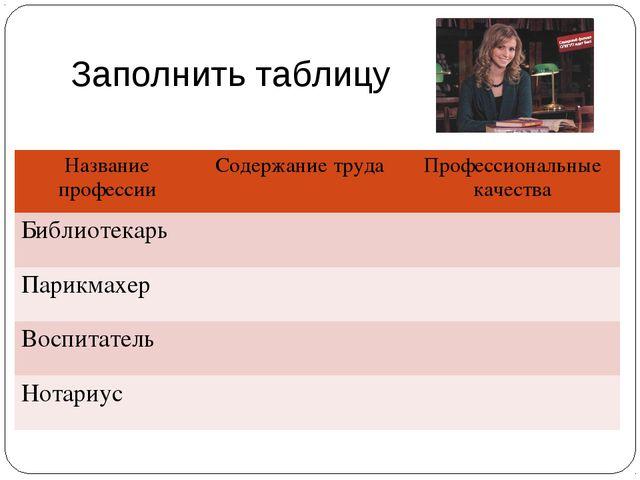 Заполнить таблицу Название профессииСодержание труда Профессиональные качес...