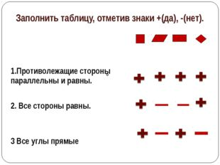 Заполнить таблицу, отметив знаки +(да), -(нет).  1.Противолежащие сторон