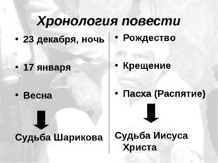 Хронология повести 23 декабря, ночь 17 января Весна Судьба Шарикова Рождество