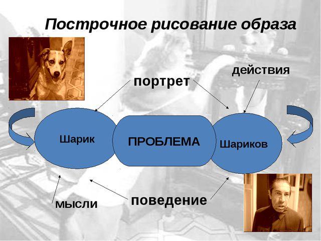 Шарик Шариков ПРОБЛЕМА портрет поведение действия мысли Построчное рисование...